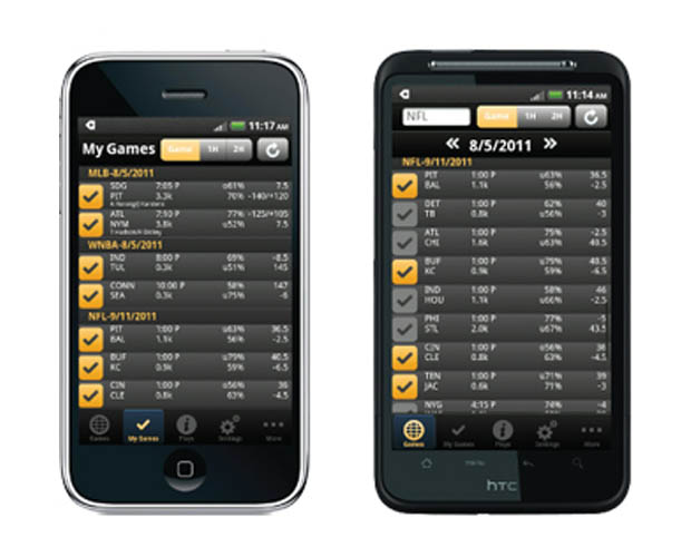 The Best Sports Betting Apps Offers
